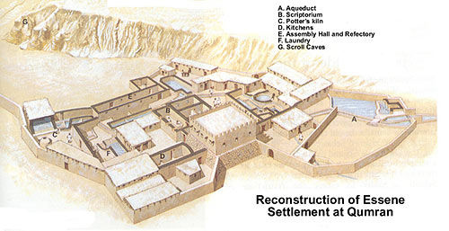 Reconstruction du site